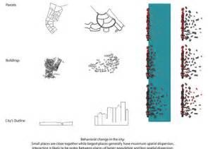 art dissertation examples